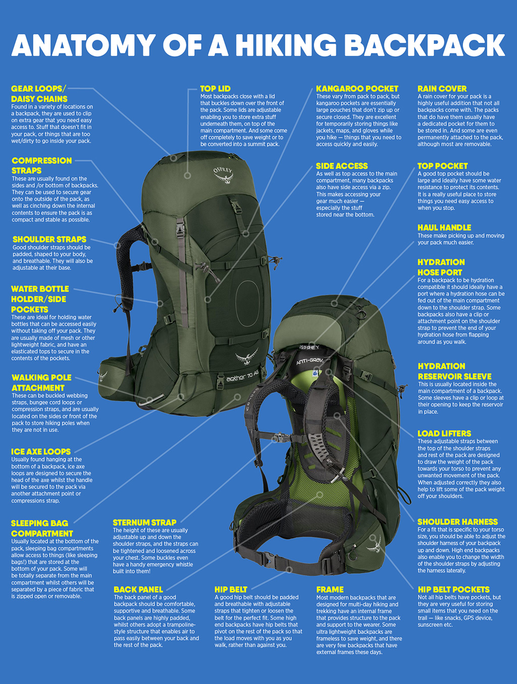212dba42cf9 Understand the Parts of a Backpack for Trekking and Backpacking - Cool of  the Wild